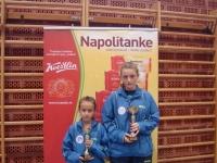 6. Kup Grada Bjelovara